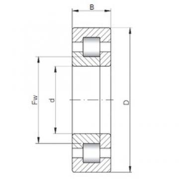 ISO NUP3860 cylindrical roller bearings